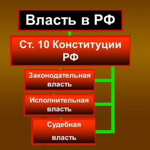 Органы власти Пскова