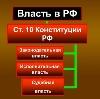 Органы власти в Пскове